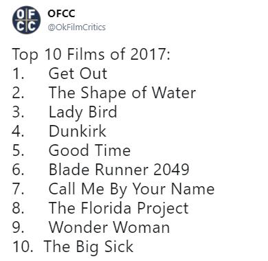 OFCC_Top10_2017